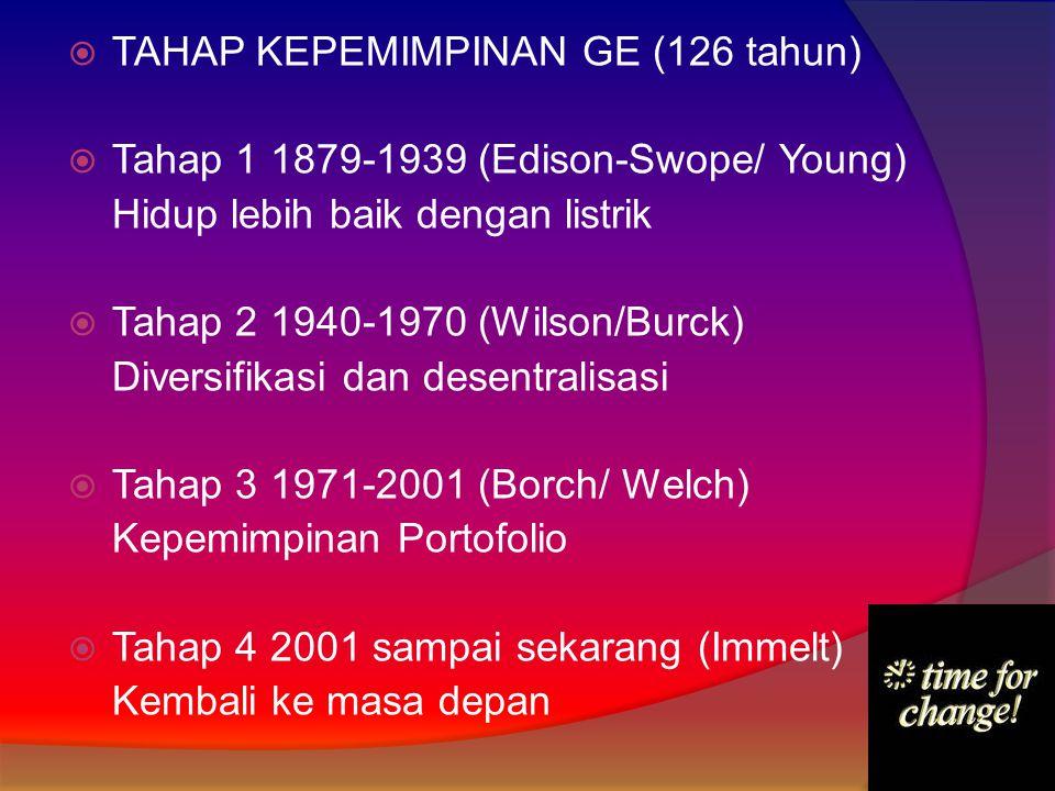  TAHAP KEPEMIMPINAN GE (126 tahun)  Tahap 1 1879-1939 (Edison-Swope/ Young) Hidup lebih baik dengan listrik  Tahap 2 1940-1970 (Wilson/Burck) Diversifikasi dan desentralisasi  Tahap 3 1971-2001 (Borch/ Welch) Kepemimpinan Portofolio  Tahap 4 2001 sampai sekarang (Immelt) Kembali ke masa depan