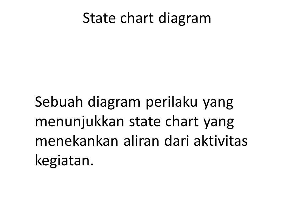 State chart diagram Sebuah diagram perilaku yang menunjukkan state chart yang menekankan aliran dari aktivitas kegiatan.