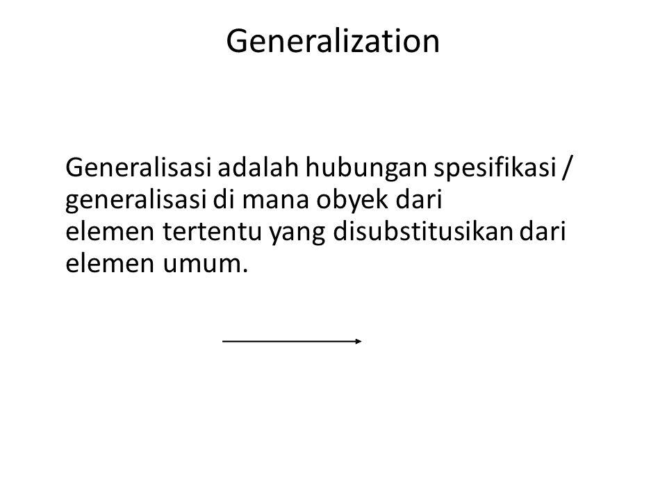 Generalization Generalisasi adalah hubungan spesifikasi / generalisasi di mana obyek dari elemen tertentu yang disubstitusikan dari elemen umum.