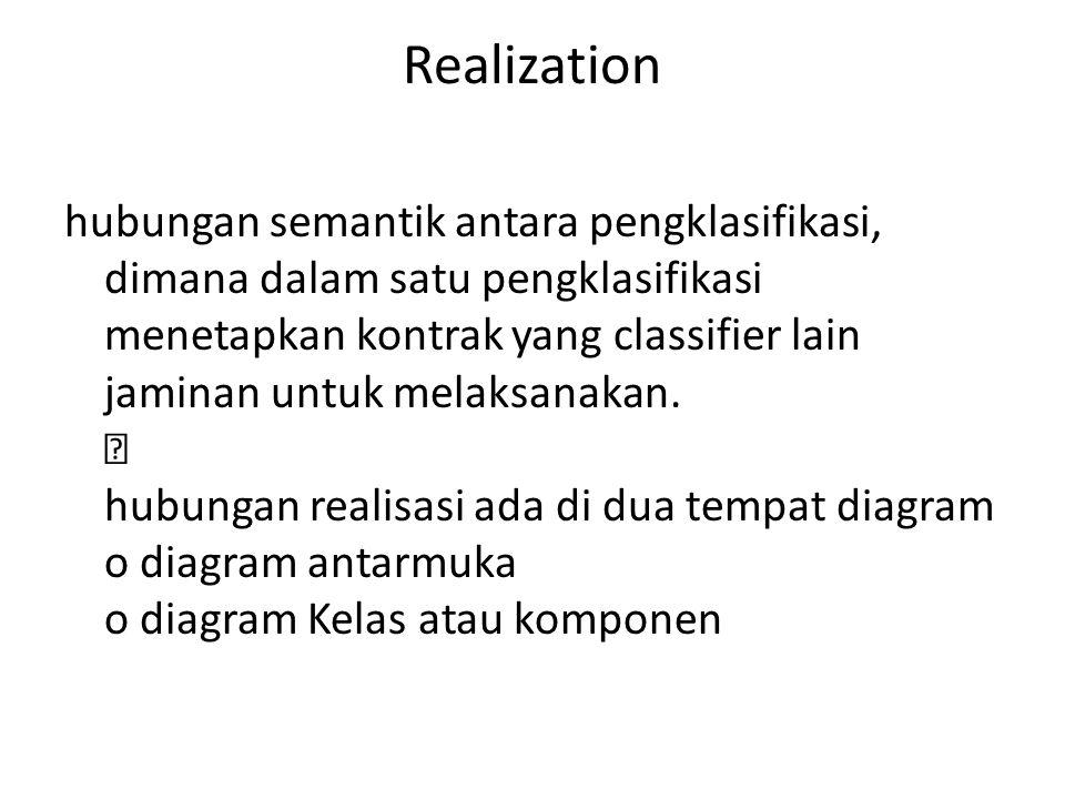 Realization hubungan semantik antara pengklasifikasi, dimana dalam satu pengklasifikasi menetapkan kontrak yang classifier lain jaminan untuk melaksan
