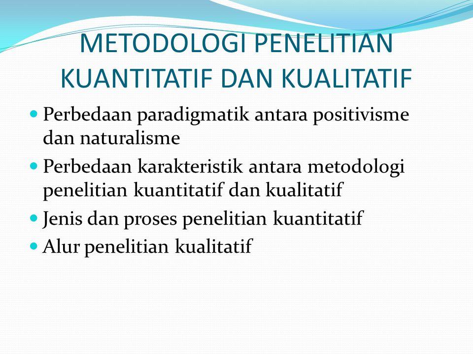 METODOLOGI PENELITIAN KUANTITATIF DAN KUALITATIF Perbedaan paradigmatik antara positivisme dan naturalisme Perbedaan karakteristik antara metodologi penelitian kuantitatif dan kualitatif Jenis dan proses penelitian kuantitatif Alur penelitian kualitatif