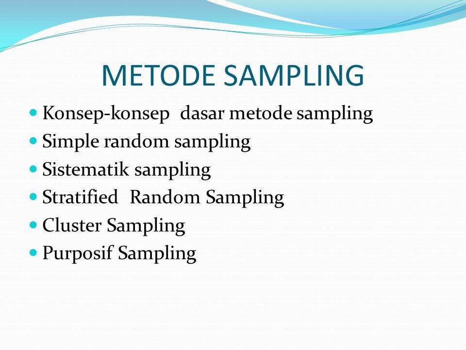 METODE SAMPLING Konsep-konsep dasar metode sampling Simple random sampling Sistematik sampling Stratified Random Sampling Cluster Sampling Purposif Sampling