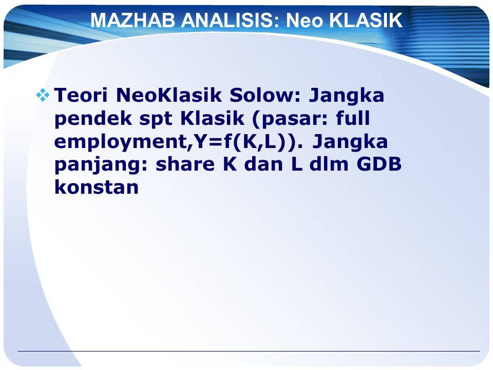 MAZHAB ANALISIS: Neo KLASIK  Teori NeoKlasik Solow: Jangka pendek spt Klasik (pasar: full employment,Y=f(K,L)).