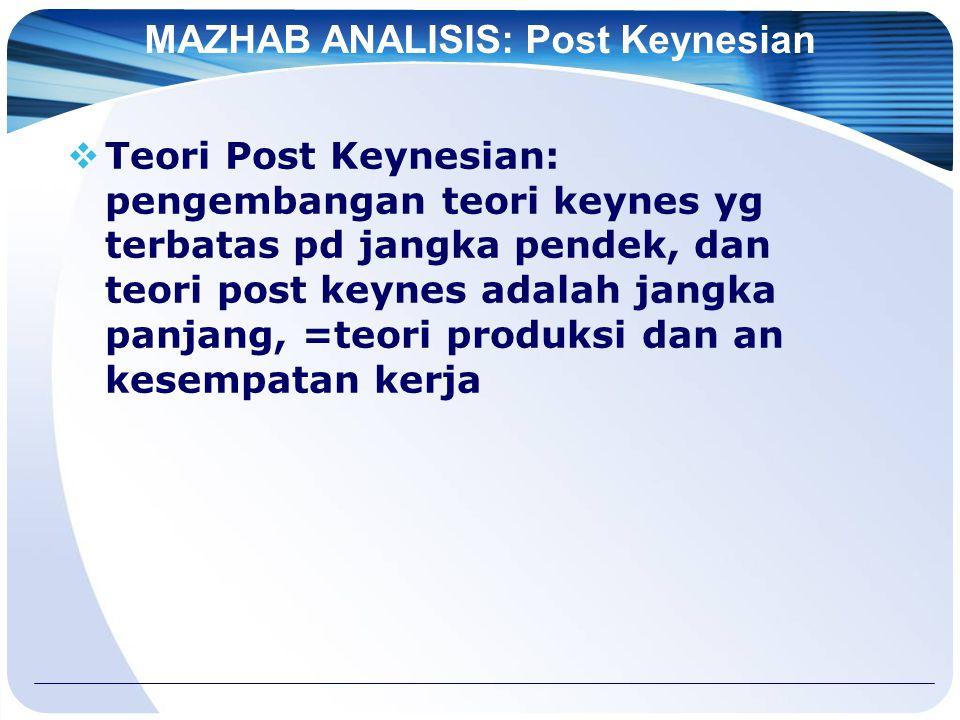 MAZHAB ANALISIS: Post Keynesian  Teori Post Keynesian: pengembangan teori keynes yg terbatas pd jangka pendek, dan teori post keynes adalah jangka panjang, =teori produksi dan an kesempatan kerja