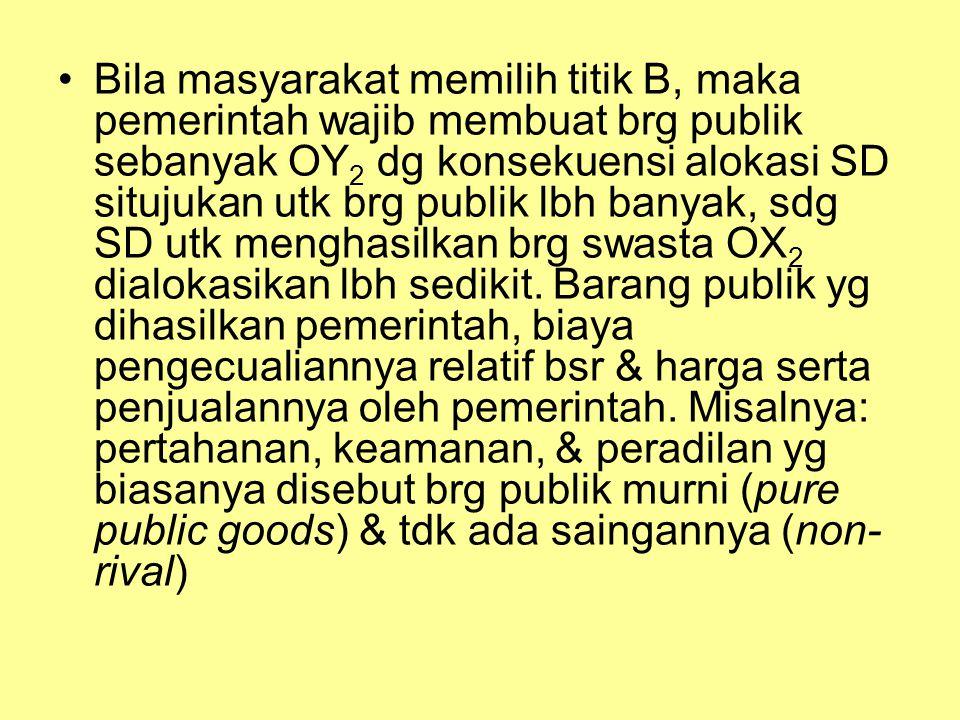Bila masyarakat memilih titik B, maka pemerintah wajib membuat brg publik sebanyak OY 2 dg konsekuensi alokasi SD situjukan utk brg publik lbh banyak,