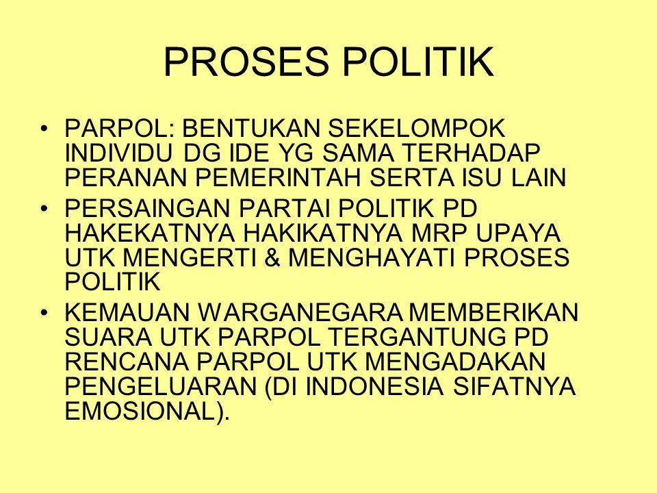 PROSES POLITIK PARPOL: BENTUKAN SEKELOMPOK INDIVIDU DG IDE YG SAMA TERHADAP PERANAN PEMERINTAH SERTA ISU LAIN PERSAINGAN PARTAI POLITIK PD HAKEKATNYA