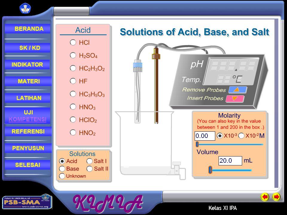 Kelas XI IPA REFERENSI LATIHAN MATERI PENYUSUN INDIKATOR SK / KD UJI KOMPETENSI BERANDA SELESAI Indikator asam basa dan pH Harga pH suatu larutan dapa