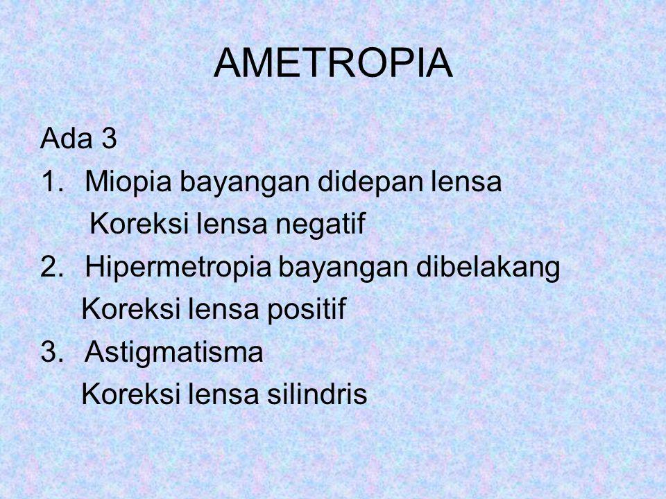 AMETROPIA Ada 3 1.Miopia bayangan didepan lensa Koreksi lensa negatif 2.Hipermetropia bayangan dibelakang Koreksi lensa positif 3.Astigmatisma Koreksi lensa silindris