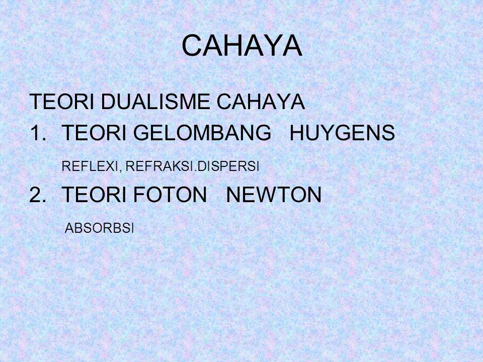 CAHAYA TEORI DUALISME CAHAYA 1.TEORI GELOMBANG HUYGENS REFLEXI, REFRAKSI.DISPERSI 2.TEORI FOTON NEWTON ABSORBSI