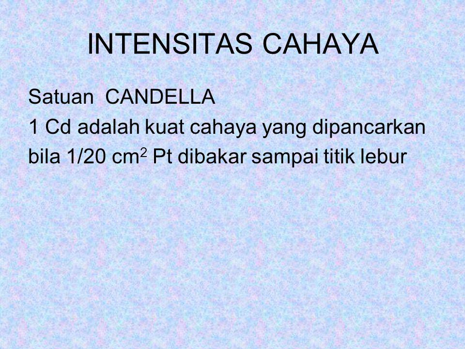 INTENSITAS CAHAYA Satuan CANDELLA 1 Cd adalah kuat cahaya yang dipancarkan bila 1/20 cm 2 Pt dibakar sampai titik lebur