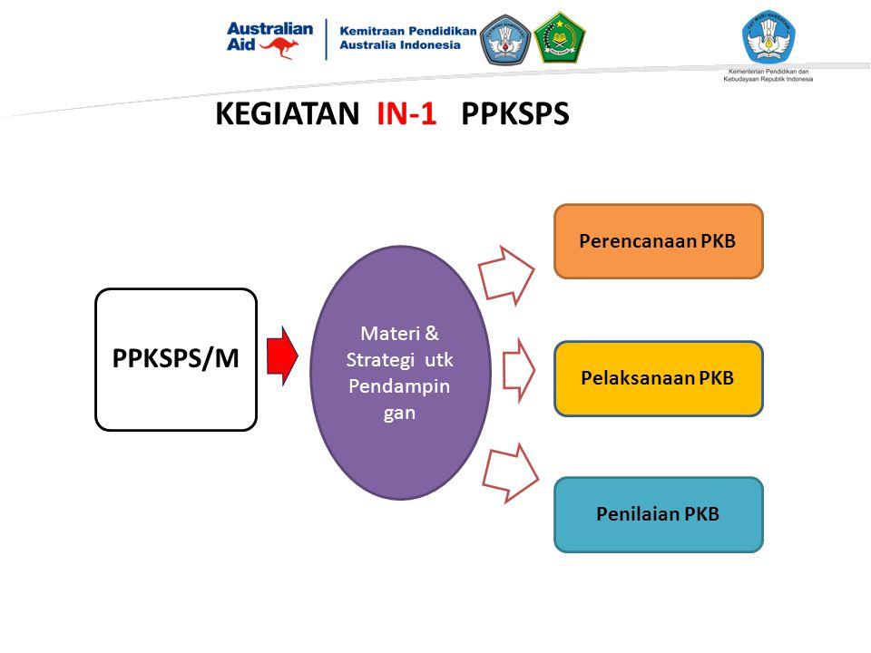 KEGIATAN IN-1 PPKSPS PPKSPS/M Materi & Strategi utk Pendampin gan Perencanaan PKB Pelaksanaan PKB Penilaian PKB