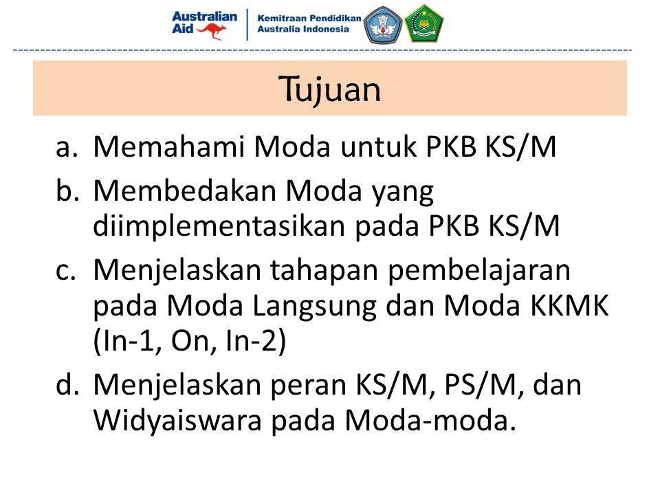 Tujuan a.Memahami Moda untuk PKB KS/M b.Membedakan Moda yang diimplementasikan pada PKB KS/M c.Menjelaskan tahapan pembelajaran pada Moda Langsung dan