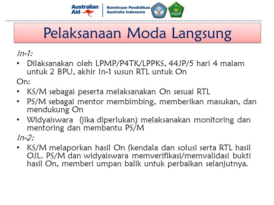 In-1: Dilaksanakan oleh LPMP/P4TK/LPPKS, 44JP/5 hari 4 malam untuk 2 BPU, akhir In-1 susun RTL untuk On On: KS/M sebagai peserta melaksanakan On sesuai RTL PS/M sebagai mentor membimbing, memberikan masukan, dan mendukung On Widyaiswara (jika diperlukan) melaksanakan monitoring dan mentoring dan membantu PS/M In-2: KS/M melaporkan hasil On (kendala dan solusi serta RTL hasil OJL.