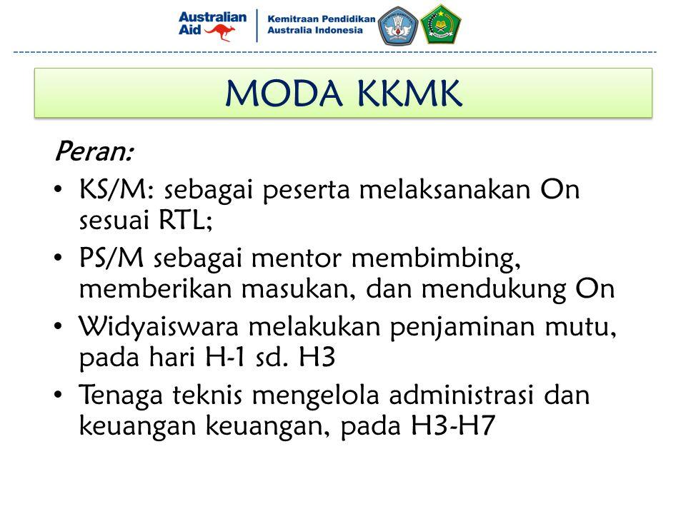 MODA KKMK Peran: KS/M: sebagai peserta melaksanakan On sesuai RTL; PS/M sebagai mentor membimbing, memberikan masukan, dan mendukung On Widyaiswara me