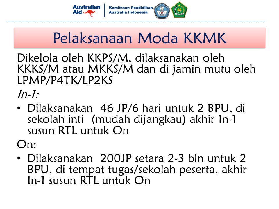 Pelaksanaan Moda KKMK Dikelola oleh KKPS/M, dilaksanakan oleh KKKS/M atau MKKS/M dan di jamin mutu oleh LPMP/P4TK/LP2KS In-1: Dilaksanakan 46 JP/6 har