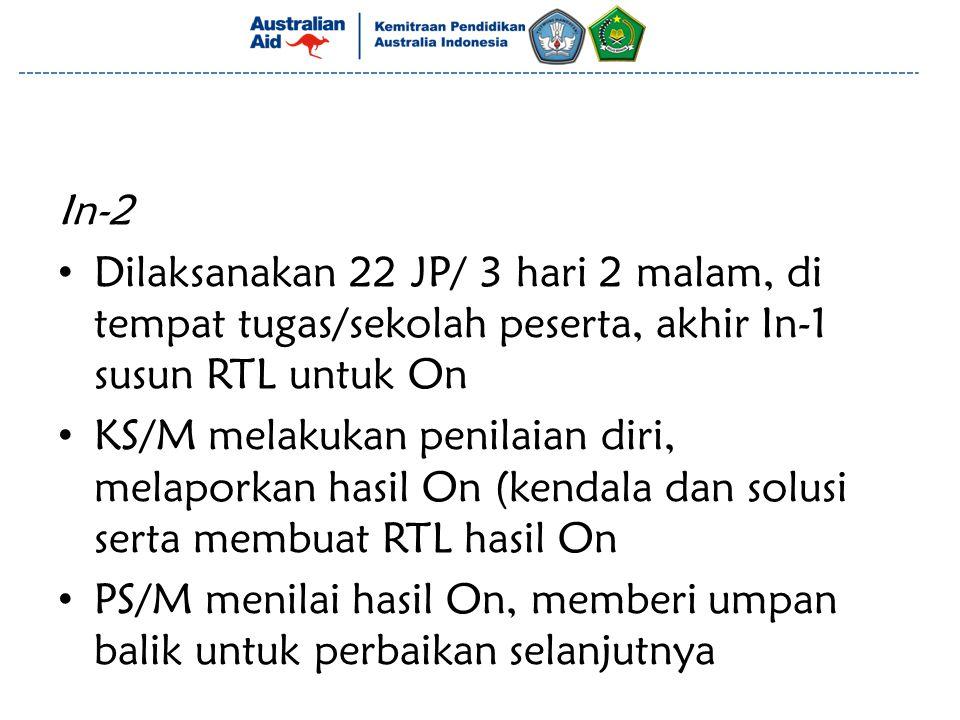 In-2 Dilaksanakan 22 JP/ 3 hari 2 malam, di tempat tugas/sekolah peserta, akhir In-1 susun RTL untuk On KS/M melakukan penilaian diri, melaporkan hasi