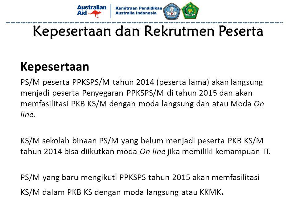 Kepesertaan dan Rekrutmen Peserta Kepesertaan PS/M peserta PPKSPS/M tahun 2014 (peserta lama) akan langsung menjadi peserta Penyegaran PPKSPS/M di tah