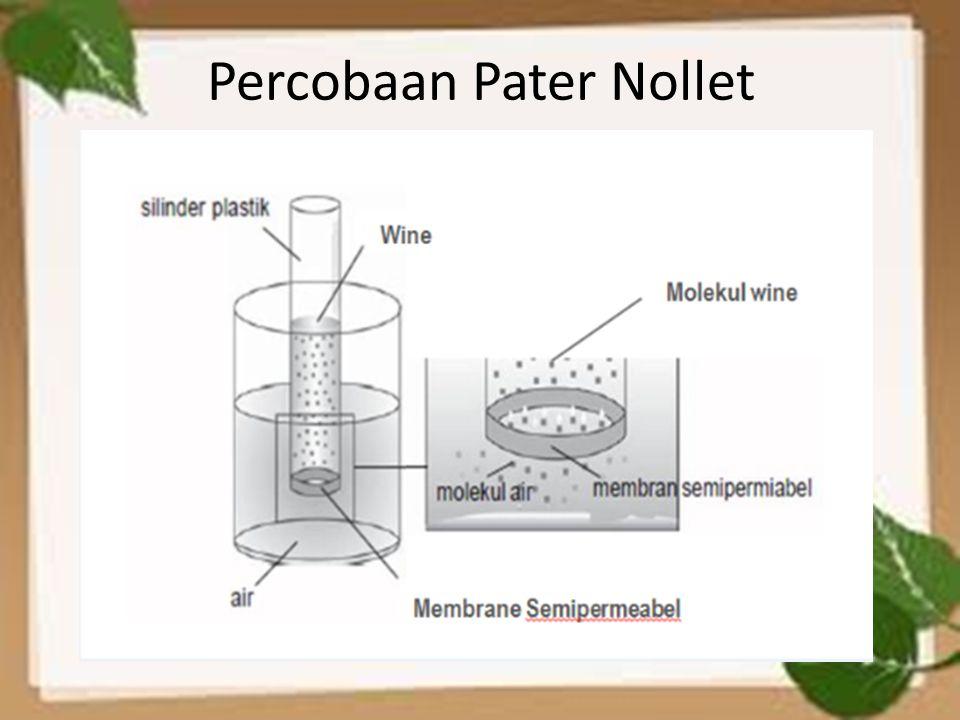 Percobaan Pater Nollet