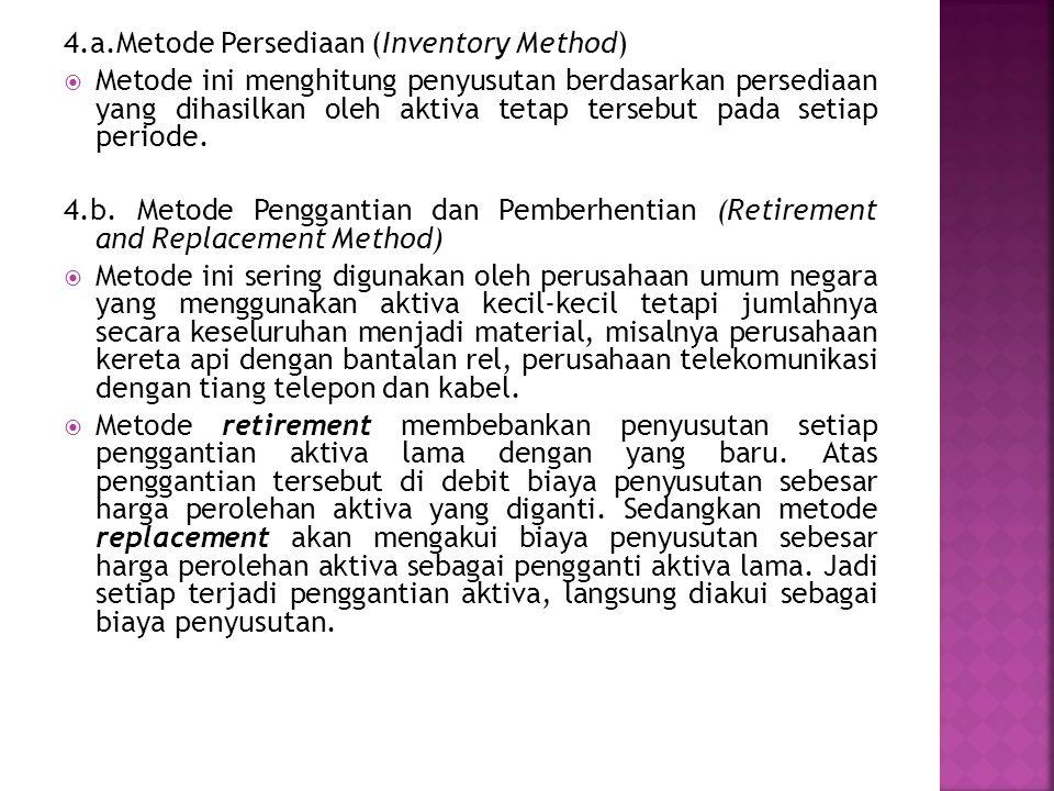 4.a.Metode Persediaan (Inventory Method)  Metode ini menghitung penyusutan berdasarkan persediaan yang dihasilkan oleh aktiva tetap tersebut pada setiap periode.