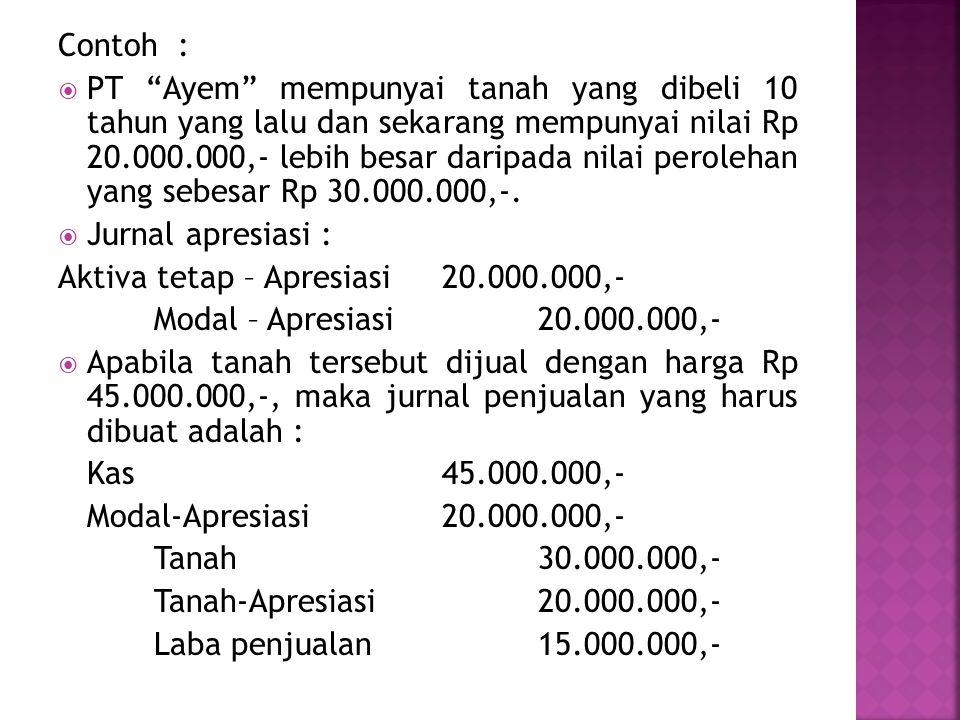 Contoh :  PT Ayem mempunyai tanah yang dibeli 10 tahun yang lalu dan sekarang mempunyai nilai Rp 20.000.000,- lebih besar daripada nilai perolehan yang sebesar Rp 30.000.000,-.