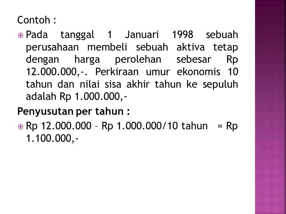 Contoh :  Pada tanggal 1 Januari 1998 sebuah perusahaan membeli sebuah aktiva tetap dengan harga perolehan sebesar Rp 12.000.000,-.
