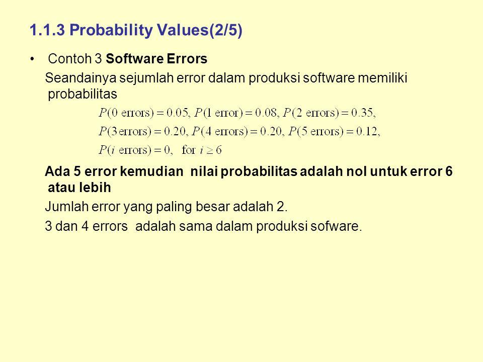 1.1.3 Probability Values(2/5) Contoh 3 Software Errors Seandainya sejumlah error dalam produksi software memiliki probabilitas Ada 5 error kemudian nilai probabilitas adalah nol untuk error 6 atau lebih Jumlah error yang paling besar adalah 2.