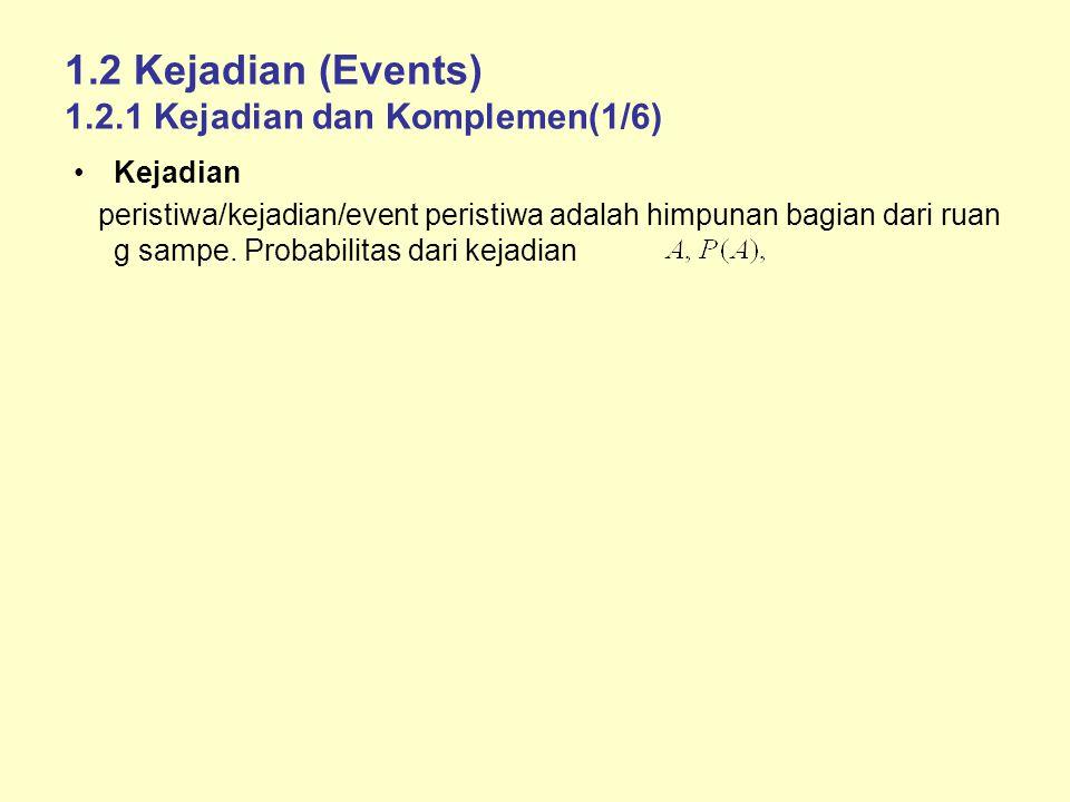1.2 Kejadian (Events) 1.2.1 Kejadian dan Komplemen(1/6) Kejadian peristiwa/kejadian/event peristiwa adalah himpunan bagian dari ruan g sampe. Probabil
