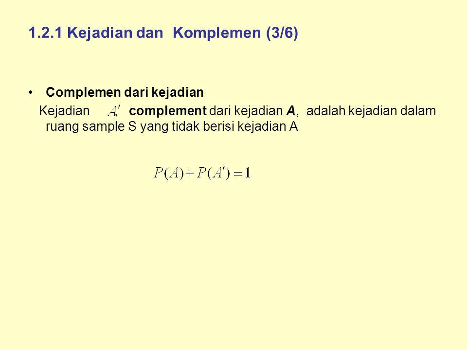 1.2.1 Kejadian dan Komplemen (3/6) Complemen dari kejadian Kejadian, complement dari kejadian A, adalah kejadian dalam ruang sample S yang tidak berisi kejadian A