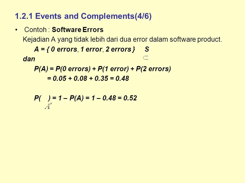1.2.1 Events and Complements(4/6) Contoh : Software Errors Kejadian A yang tidak lebih dari dua error dalam software product. A = { 0 errors, 1 error,