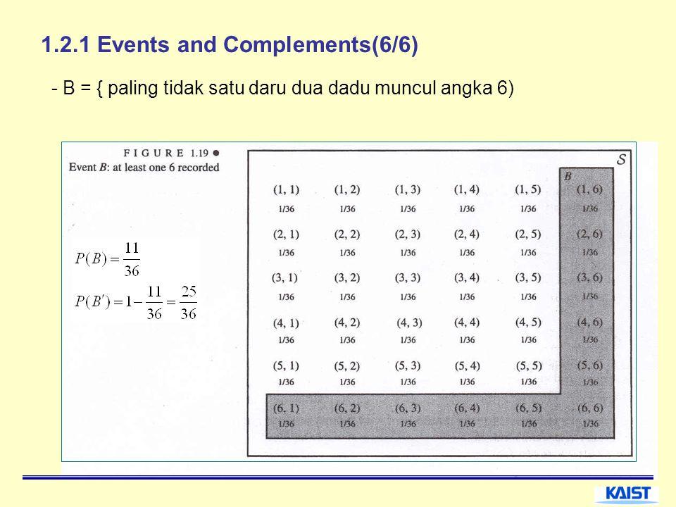 1.2.1 Events and Complements(6/6) - B = { paling tidak satu daru dua dadu muncul angka 6)