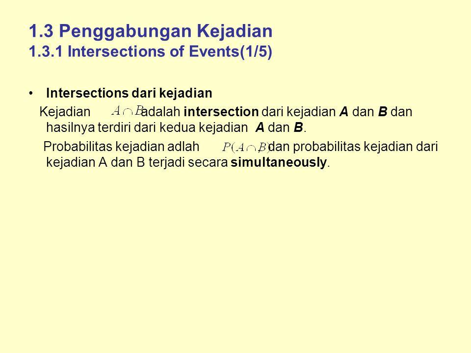 1.3 Penggabungan Kejadian 1.3.1 Intersections of Events(1/5) Intersections dari kejadian Kejadian adalah intersection dari kejadian A dan B dan hasilnya terdiri dari kedua kejadian A dan B.