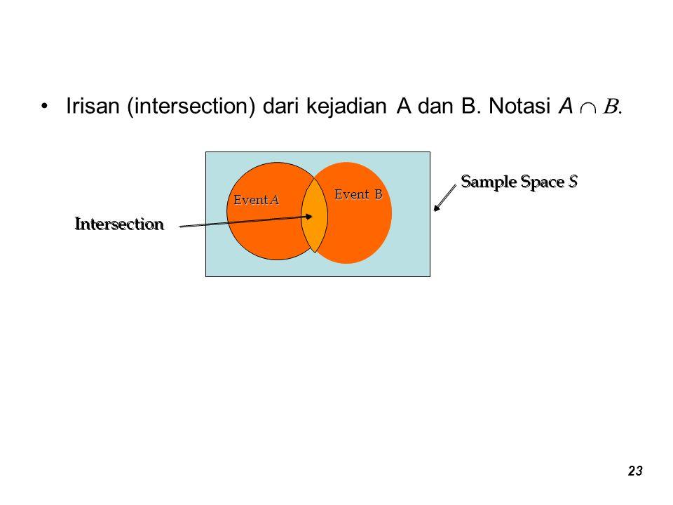 23 Irisan (intersection) dari kejadian A dan B. Notasi A  Sample Space S Intersection Event A Event B