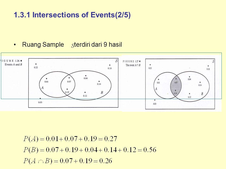1.3.1 Intersections of Events(2/5) Ruang Sample terdiri dari 9 hasil