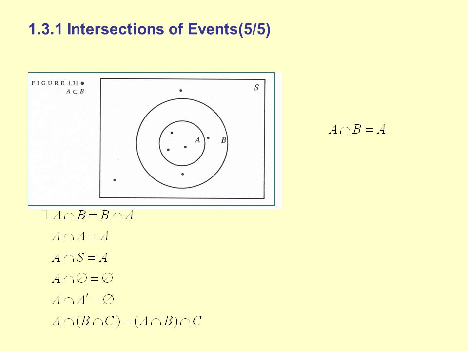 1.3.1 Intersections of Events(5/5)