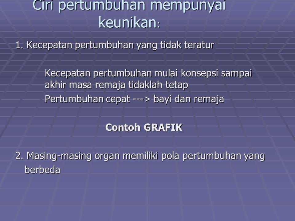 CONTOH JENIS-JENIS GANGGUAN GIZI 1.Kekurangan energi dan protein (KEP) 2.