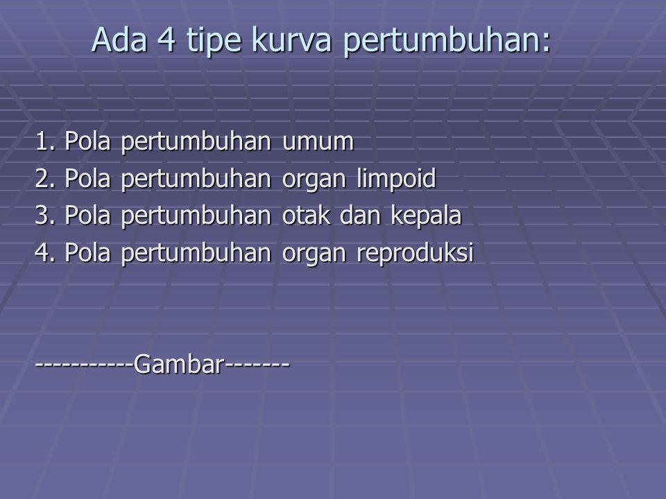 Ada 4 tipe kurva pertumbuhan: 1. Pola pertumbuhan umum 2. Pola pertumbuhan organ limpoid 3. Pola pertumbuhan otak dan kepala 4. Pola pertumbuhan organ
