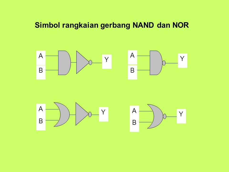 Simbol rangkaian gerbang NAND dan NOR A B Y A B Y Y A B A B Y