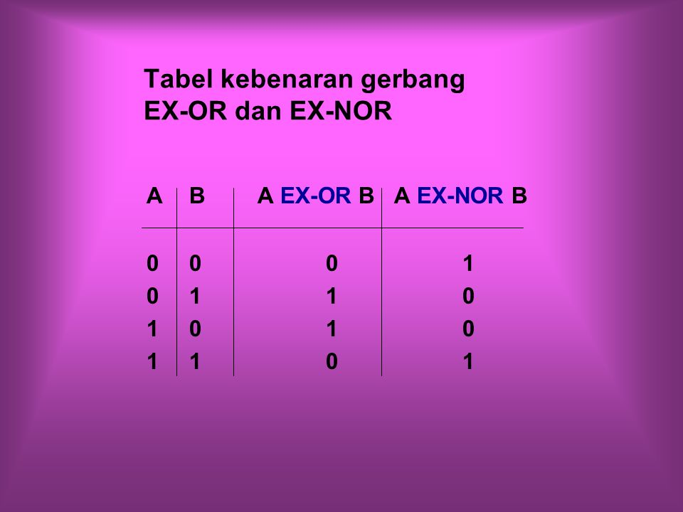 Tabel kebenaran gerbang EX-OR dan EX-NOR ABA EX-OR BA EX-NOR B 0001 0110 1010 1101