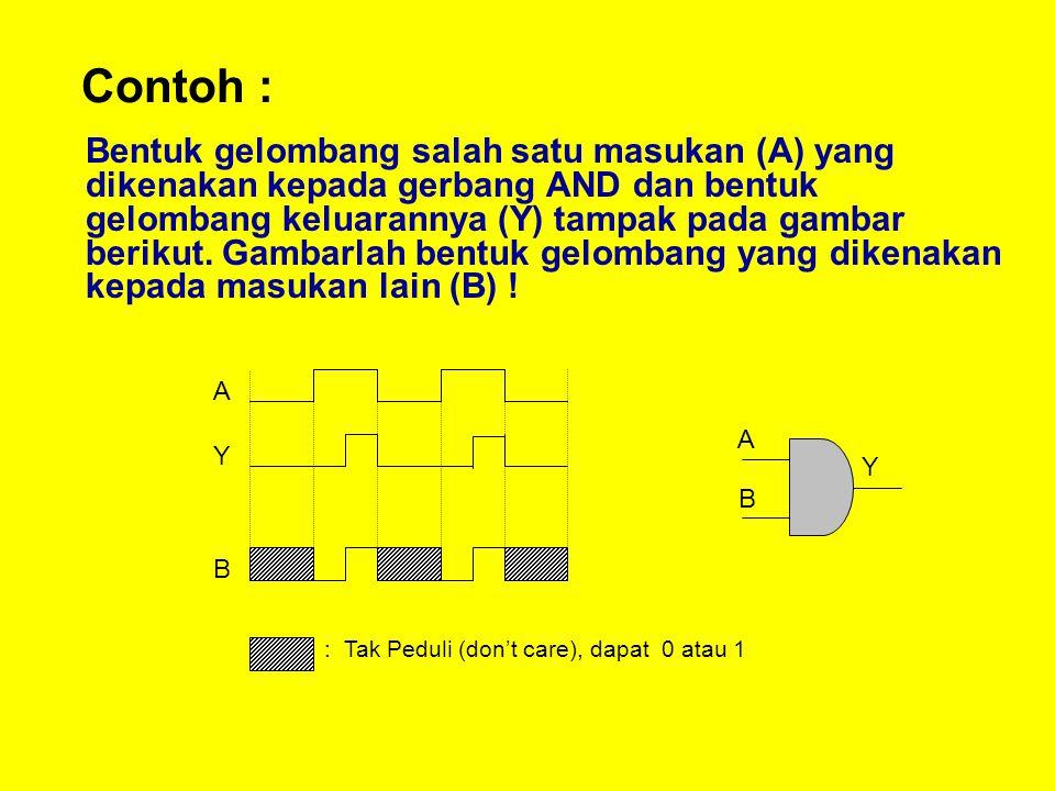 Contoh : Bentuk gelombang salah satu masukan (A) yang dikenakan kepada gerbang AND dan bentuk gelombang keluarannya (Y) tampak pada gambar berikut.