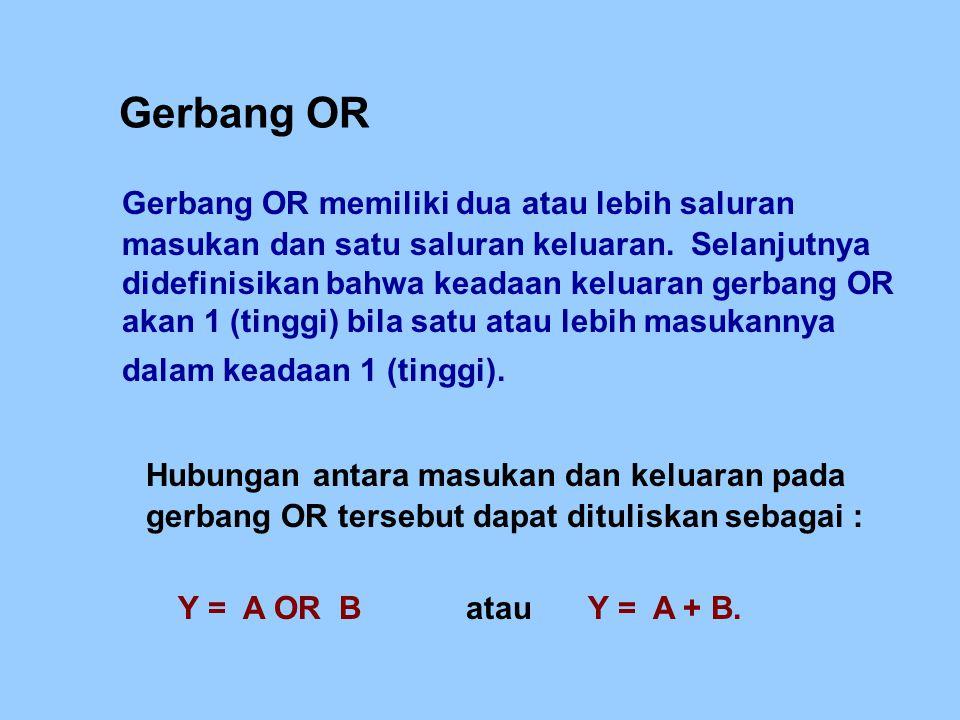 Tabel kebenaran gerbang OR dua masukan ABY = A + B 00 0 01 1 10 1 11 1
