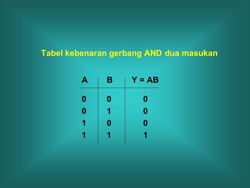 Tabel kebenaran gerbang AND dua masukan ABY = AB 00 0 01 0 10 0 11 1
