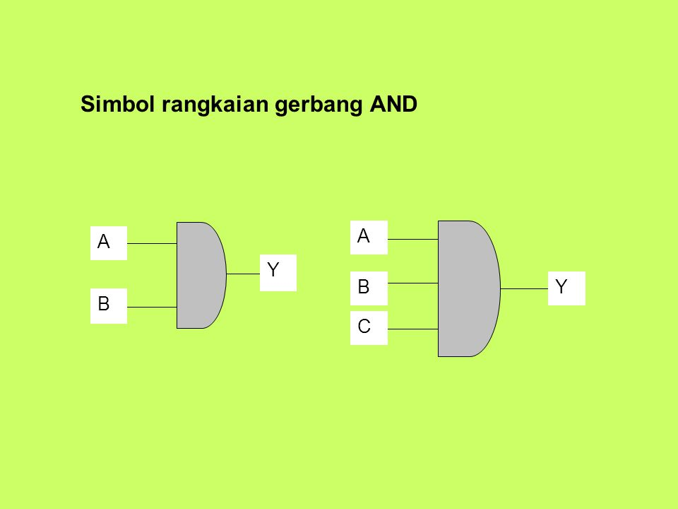 Simbol rangkaian gerbang AND A B Y A BY C