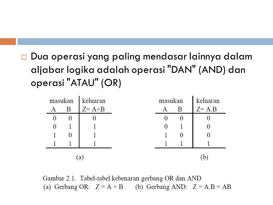  Dua operasi yang paling mendasar lainnya dalam aljabar logika adalah operasi