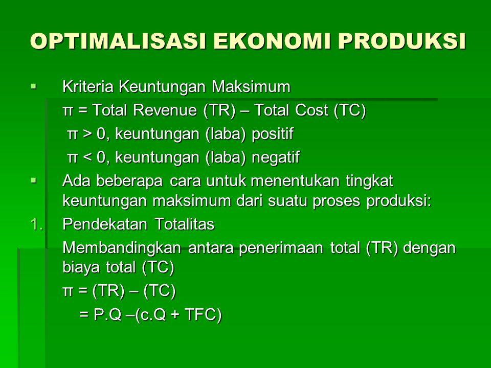 OPTIMALISASI EKONOMI PRODUKSI  Kriteria Keuntungan Maksimum π = Total Revenue (TR) – Total Cost (TC) π > 0, keuntungan (laba) positif π > 0, keuntungan (laba) positif π < 0, keuntungan (laba) negatif π < 0, keuntungan (laba) negatif  Ada beberapa cara untuk menentukan tingkat keuntungan maksimum dari suatu proses produksi: 1.Pendekatan Totalitas Membandingkan antara penerimaan total (TR) dengan biaya total (TC) π = (TR) – (TC) = P.Q –(c.Q + TFC) = P.Q –(c.Q + TFC)