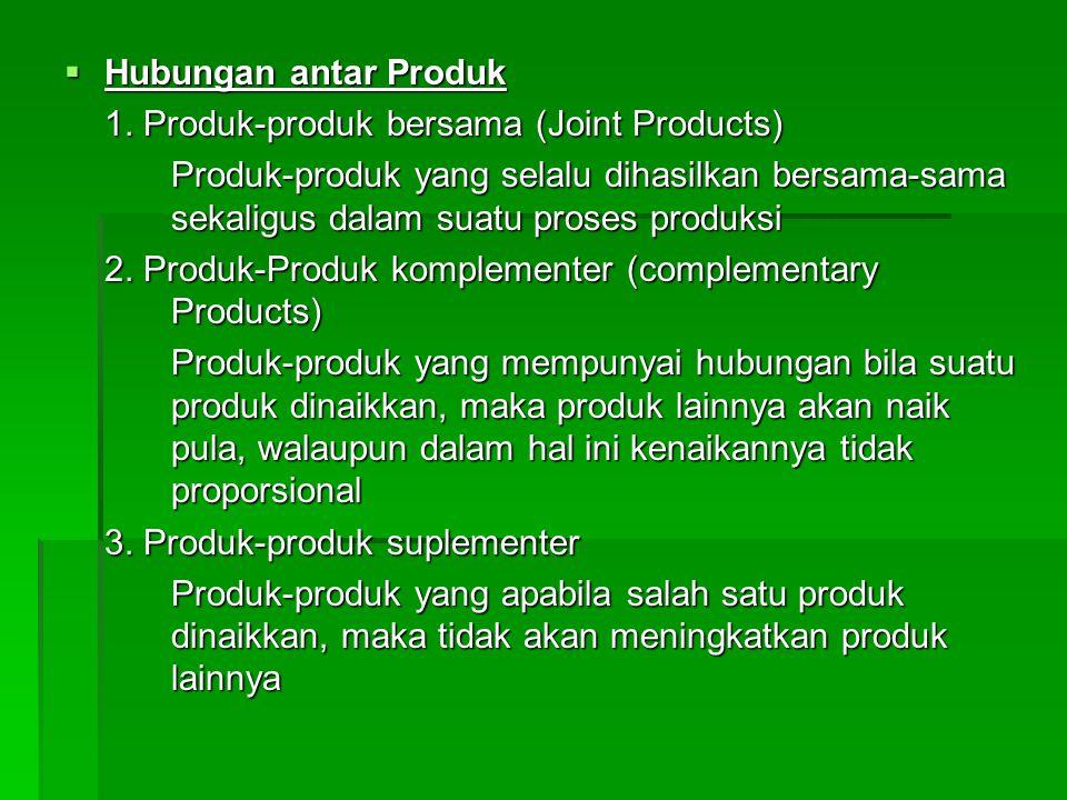  Kurva kemungkinan Produksi (Product Possibility Curve, KKP) Q1 Q2 KKP Persamaan KKP L = f (Q1, Q2) sehingga: MRPT (Marginal Rate of Product Transformation/Daya desak marjinal) = -dQ2/dQ1