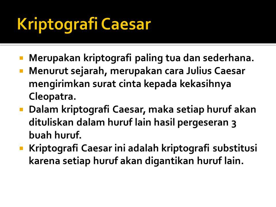  Merupakan kriptografi paling tua dan sederhana.  Menurut sejarah, merupakan cara Julius Caesar mengirimkan surat cinta kepada kekasihnya Cleopatra.