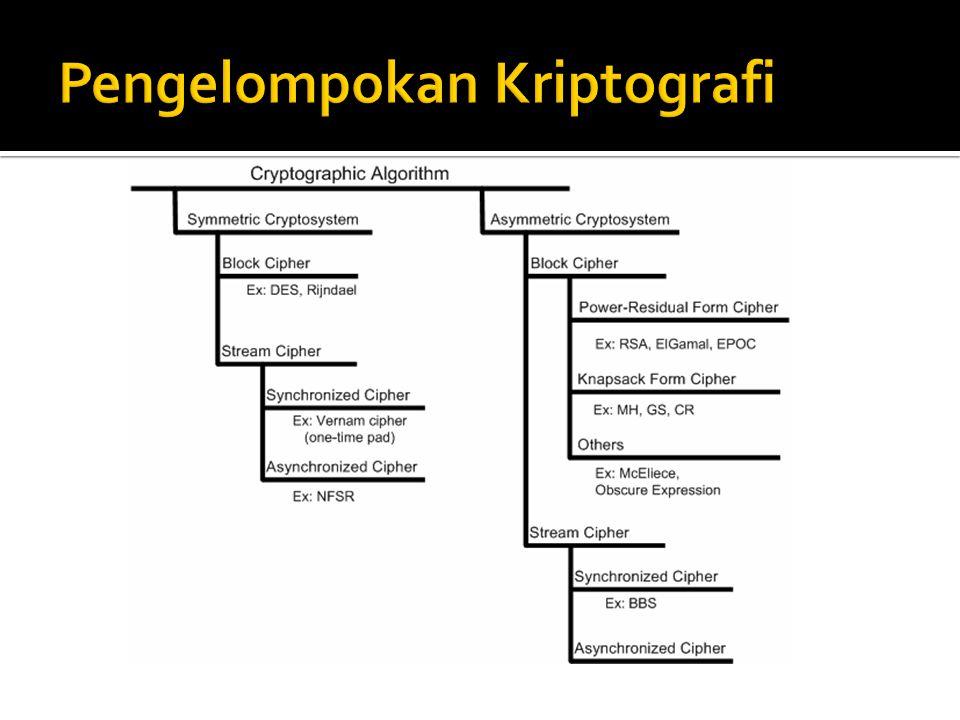  Kripotogtafi Caesar ini kemudian berkembang di mana pergeseran tidak hanya 3 huruf tetapi ditentukan oleh suatu kunci yang adalah suatu huruf.