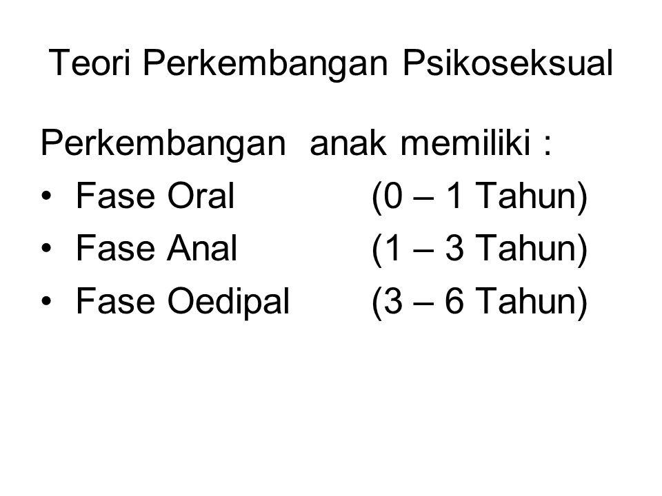 Teori Perkembangan Psikoseksual Perkembangan anak memiliki : Fase Oral (0 – 1 Tahun) Fase Anal(1 – 3 Tahun) Fase Oedipal (3 – 6 Tahun)