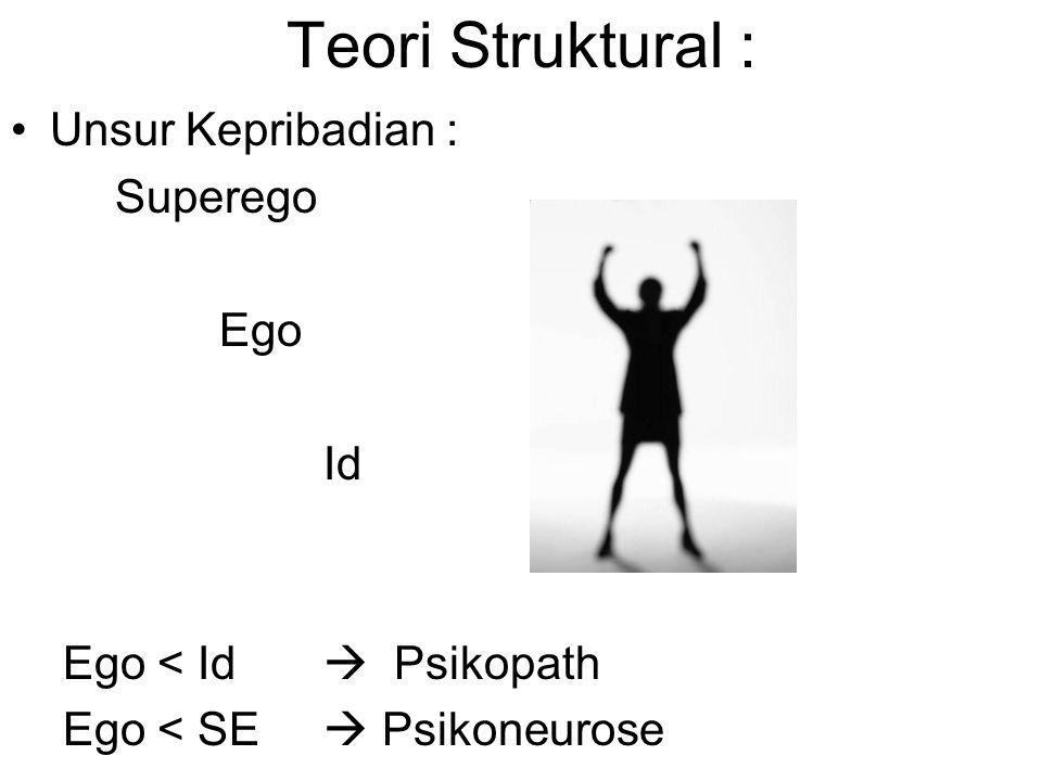Teori Struktural : Unsur Kepribadian : Superego Ego Id Ego < Id  Psikopath Ego < SE  Psikoneurose