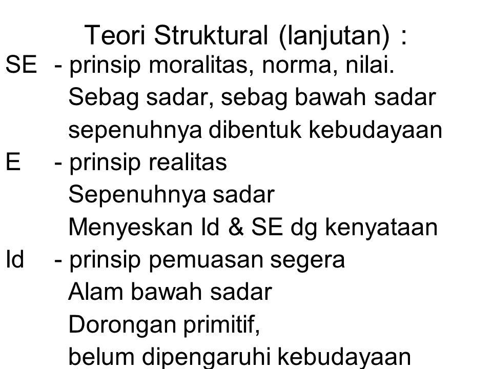 Teori Struktural (lanjutan) : SE- prinsip moralitas, norma, nilai. Sebag sadar, sebag bawah sadar sepenuhnya dibentuk kebudayaan E- prinsip realitas S